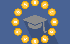 A GUIDE TO SCHOLARSHIPS